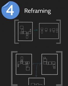 04. Reframing