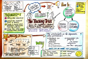 "Keynote ""The Teching Trick - how to improve student learning without spending more time teaching"" by Kristina Edström"
